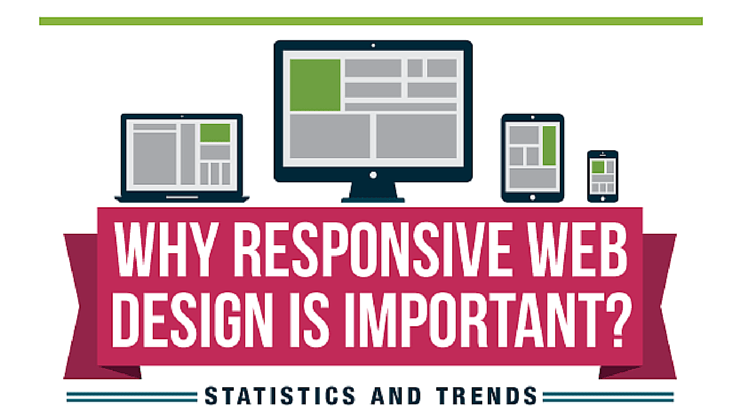Why responsive website is important ?